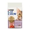 "Сухой корм ""Кэт Чау"" 15кг Спешиал д-кошек с чув. пищевар.и кожей"