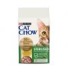 "Сухой корм ""Кэт Чау"" 1,5кг Спешиал д-стер. кошек -каст. котов"